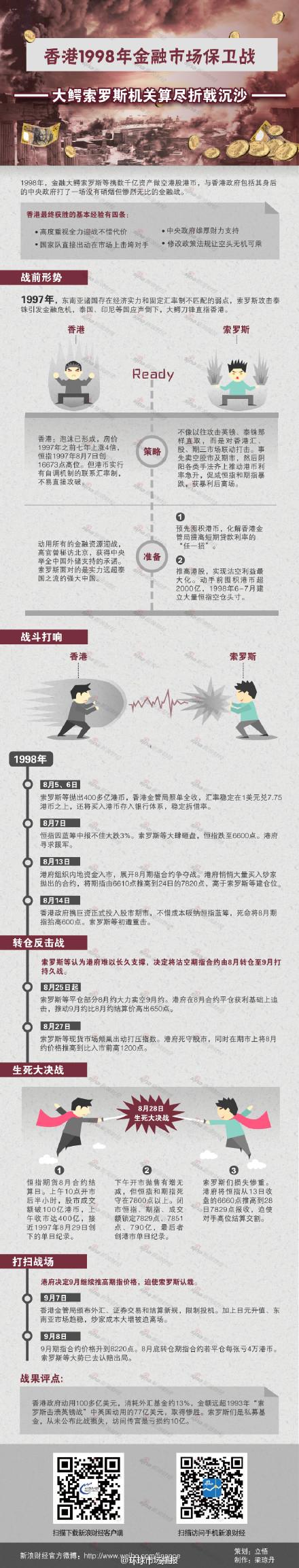 """98年香港血戰""""魔鬼""""索羅斯4.jpg"""